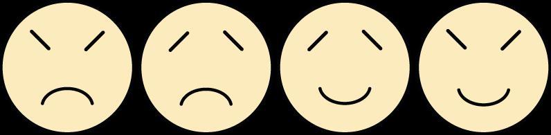 """Uttryckssymboler som illustrerar humoralpatologins fyra """"humör"""""""
